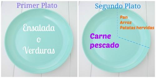 2 platos